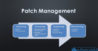 Best Version Control Practices For Patch Management