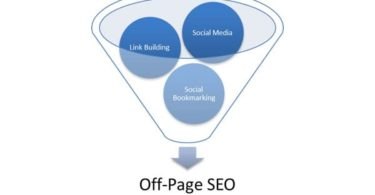 off-page-SEO check
